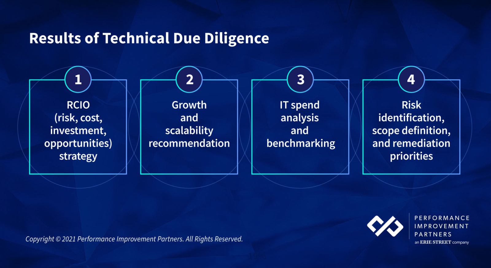 technical-due-diligence-checklist-results